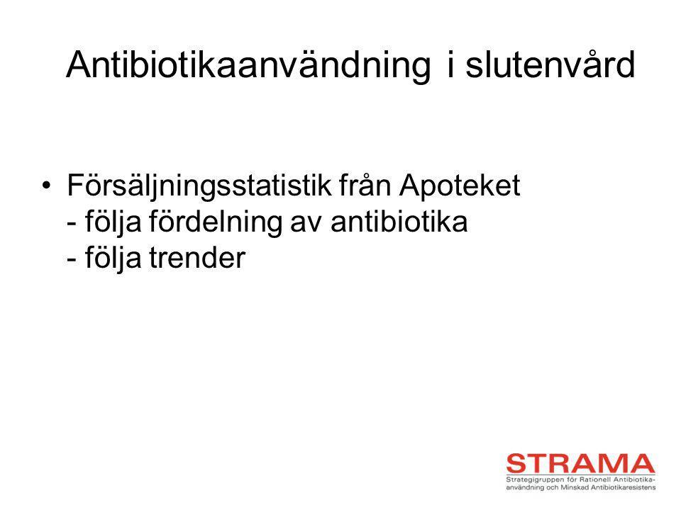 Antibiotikaanvändning i slutenvård Försäljningsstatistik från Apoteket - följa fördelning av antibiotika - följa trender