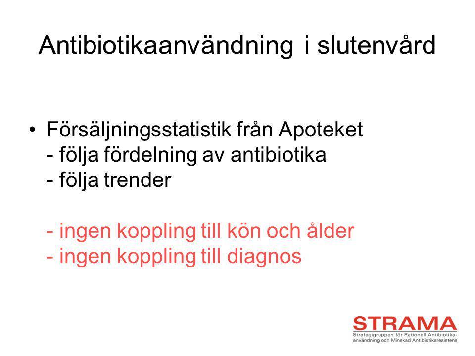 Antibiotikaanvändning i slutenvård Försäljningsstatistik från Apoteket - följa fördelning av antibiotika - följa trender - ingen koppling till kön och ålder - ingen koppling till diagnos