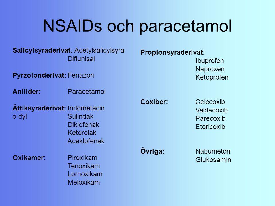 NSAIDs och paracetamol Salicylsyraderivat: Acetylsalicylsyra Diflunisal Pyrzolonderivat:Fenazon Anilider:Paracetamol Ättiksyraderivat:Indometacin o dy