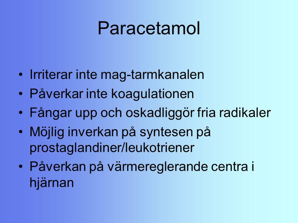 Paracetamol Irriterar inte mag-tarmkanalen Påverkar inte koagulationen Fångar upp och oskadliggör fria radikaler Möjlig inverkan på syntesen på prosta