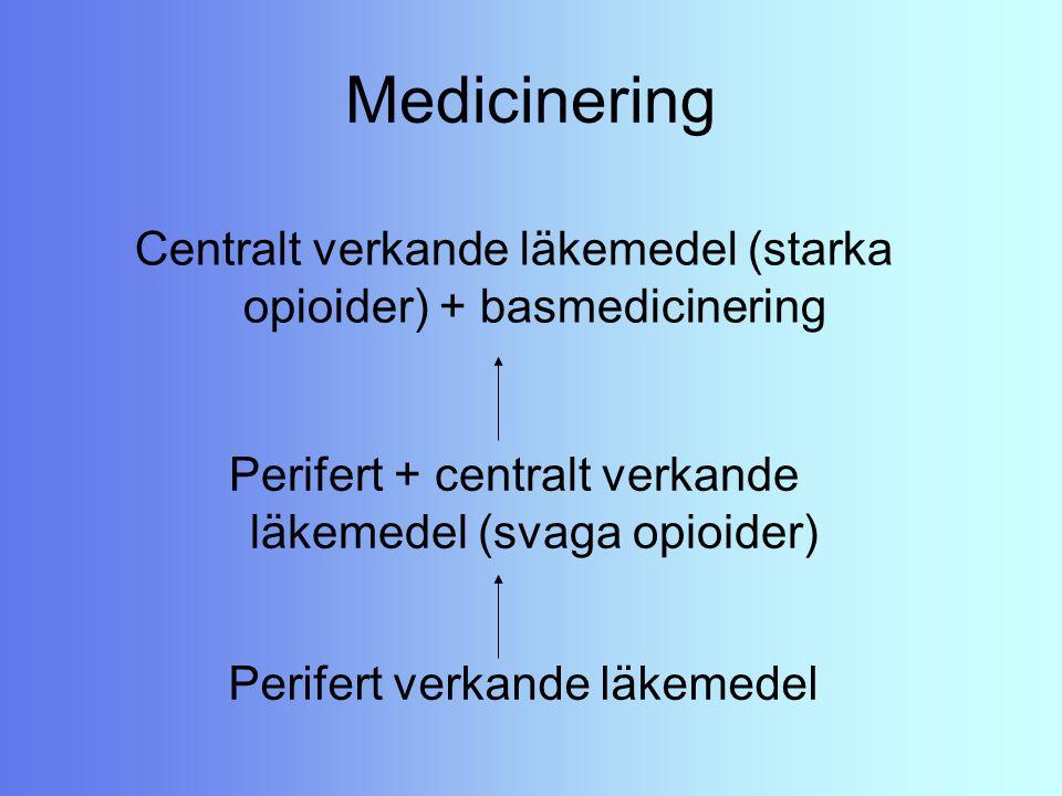 Medicinering Perifert verkande läkemedel Perifert + centralt verkande läkemedel (svaga opioider) Centralt verkande läkemedel (starka opioider) + basme