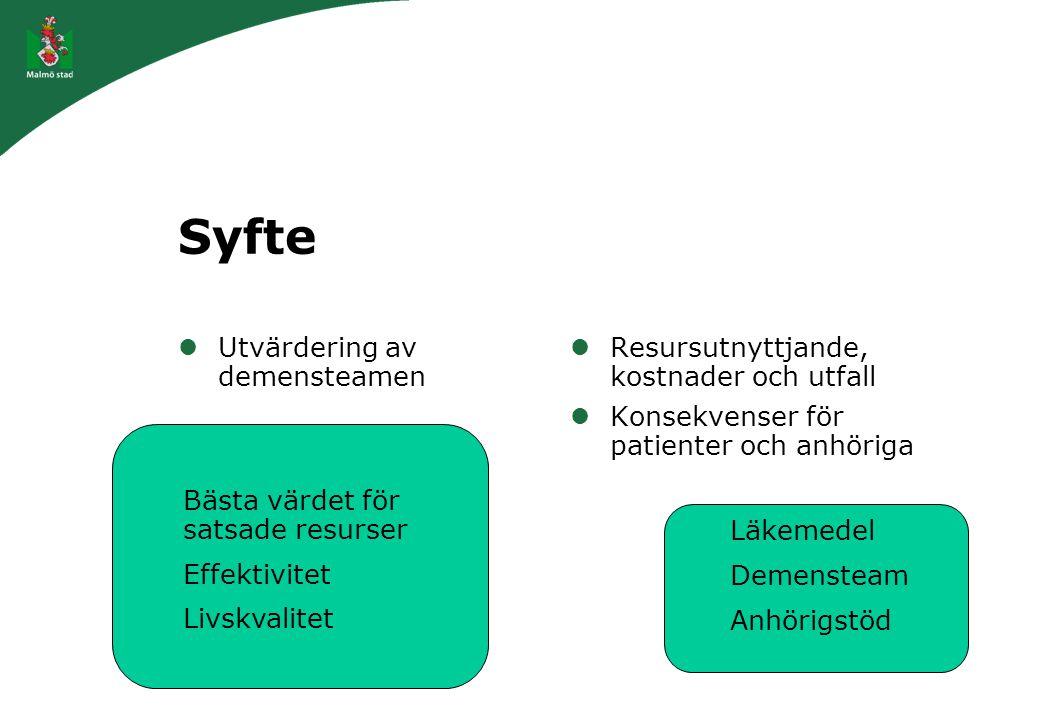 Syfte Utvärdering av demensteamen Resursutnyttjande, kostnader och utfall Konsekvenser för patienter och anhöriga Bästa värdet för satsade resurser Ef