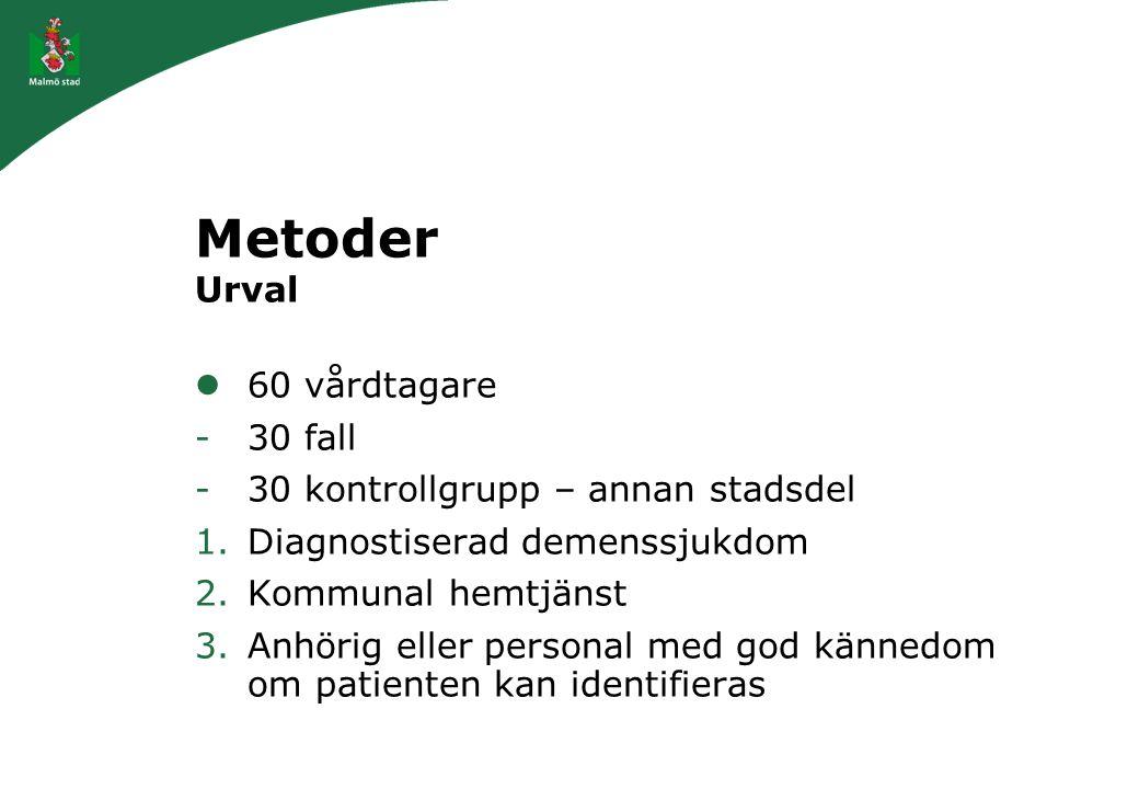 Metoder Urval 60 vårdtagare -30 fall -30 kontrollgrupp – annan stadsdel 1.Diagnostiserad demenssjukdom 2.Kommunal hemtjänst 3.Anhörig eller personal m