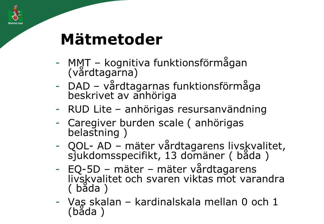 Mätmetoder -MMT – kognitiva funktionsförmågan (vårdtagarna) -DAD – vårdtagarnas funktionsförmåga beskrivet av anhöriga -RUD Lite – anhörigas resursanv