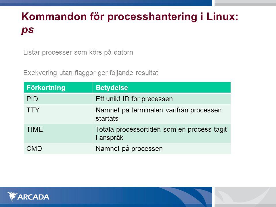Kommandon för processhantering i Linux: ps Listar processer som körs på datorn Exekvering utan flaggor ger följande resultat FörkortningBetydelse PIDE