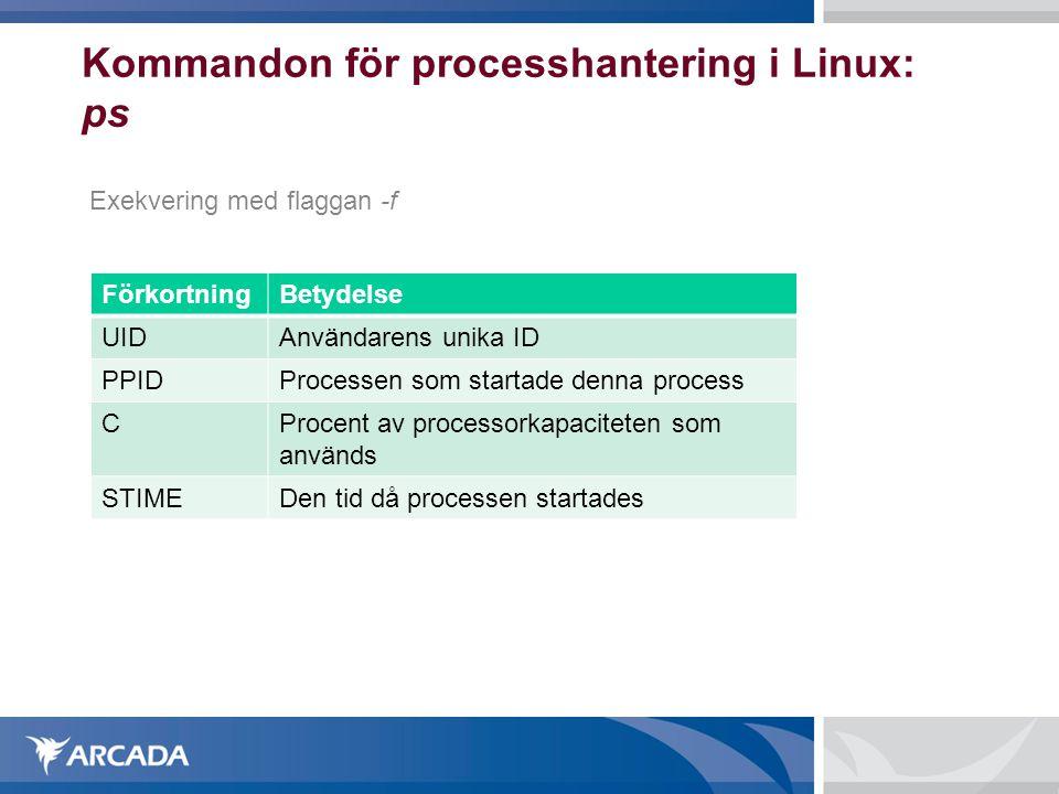Kommandon för processhantering i Linux: ps Exekvering med flaggan -f FörkortningBetydelse UIDAnvändarens unika ID PPIDProcessen som startade denna pro