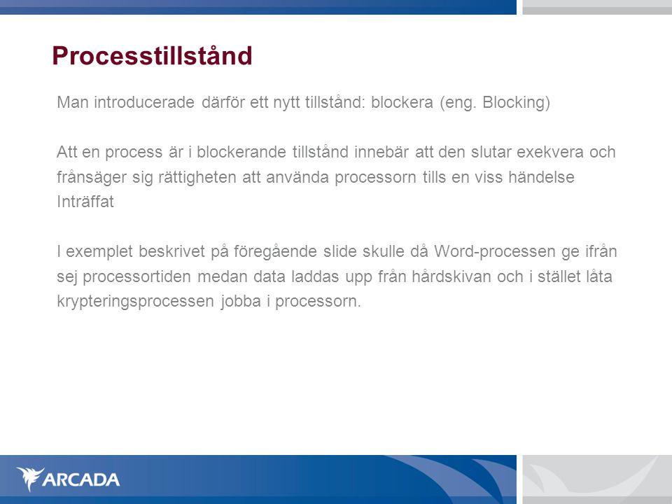 Processtillstånd Man introducerade därför ett nytt tillstånd: blockera (eng. Blocking) Att en process är i blockerande tillstånd innebär att den sluta