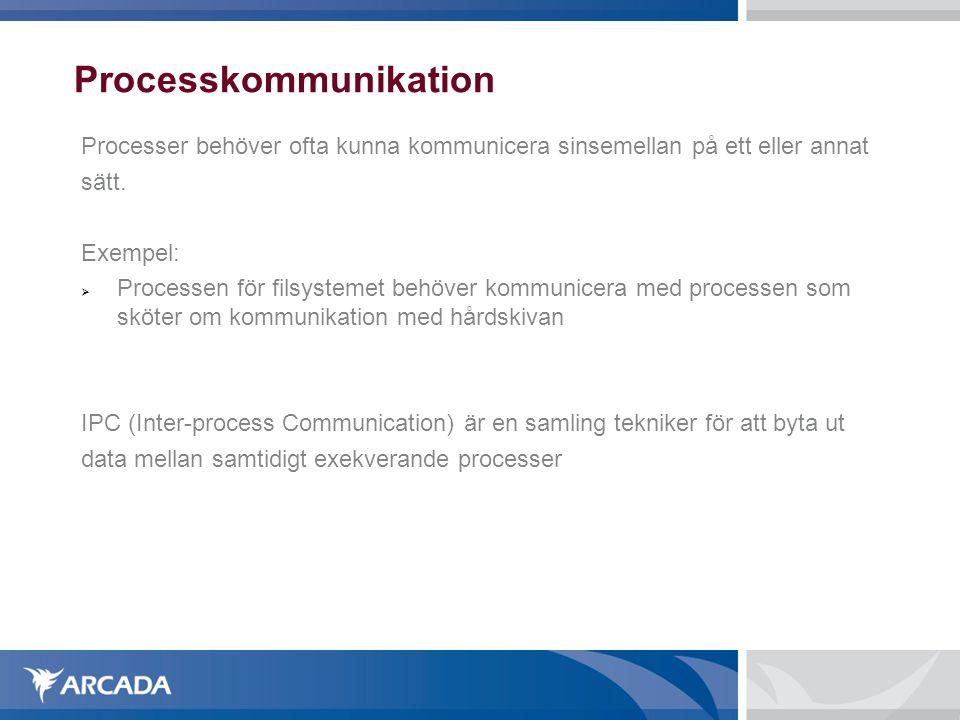 Processkommunikation Processer behöver ofta kunna kommunicera sinsemellan på ett eller annat sätt. Exempel:  Processen för filsystemet behöver kommun