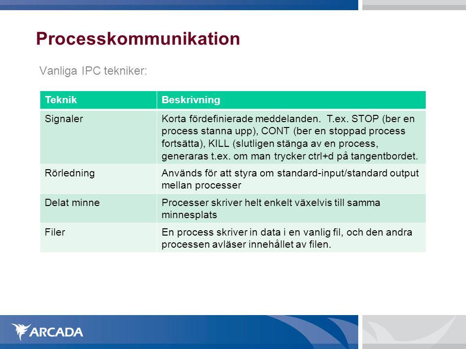 Processkommunikation Vanliga IPC tekniker: TeknikBeskrivning SignalerKorta fördefinierade meddelanden. T.ex. STOP (ber en process stanna upp), CONT (b