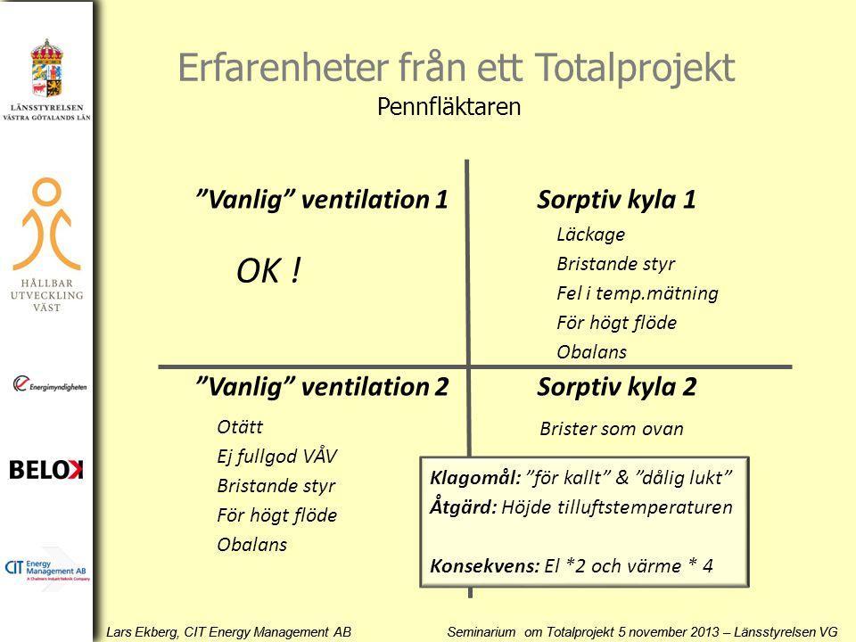 "Lars Ekberg, CIT Energy Management AB Seminarium om Totalprojekt 5 november 2013 – Länsstyrelsen VG ""Vanlig"" ventilation 1Sorptiv kyla 1 ""Vanlig"" vent"