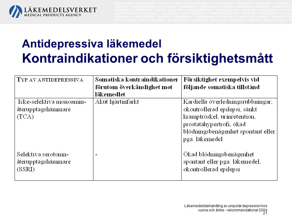 Läkemedelsbehandling av unipolär depression hos vuxna och äldre - rekommendationer 2004 21 Antidepressiva läkemedel Kontraindikationer och försiktighe