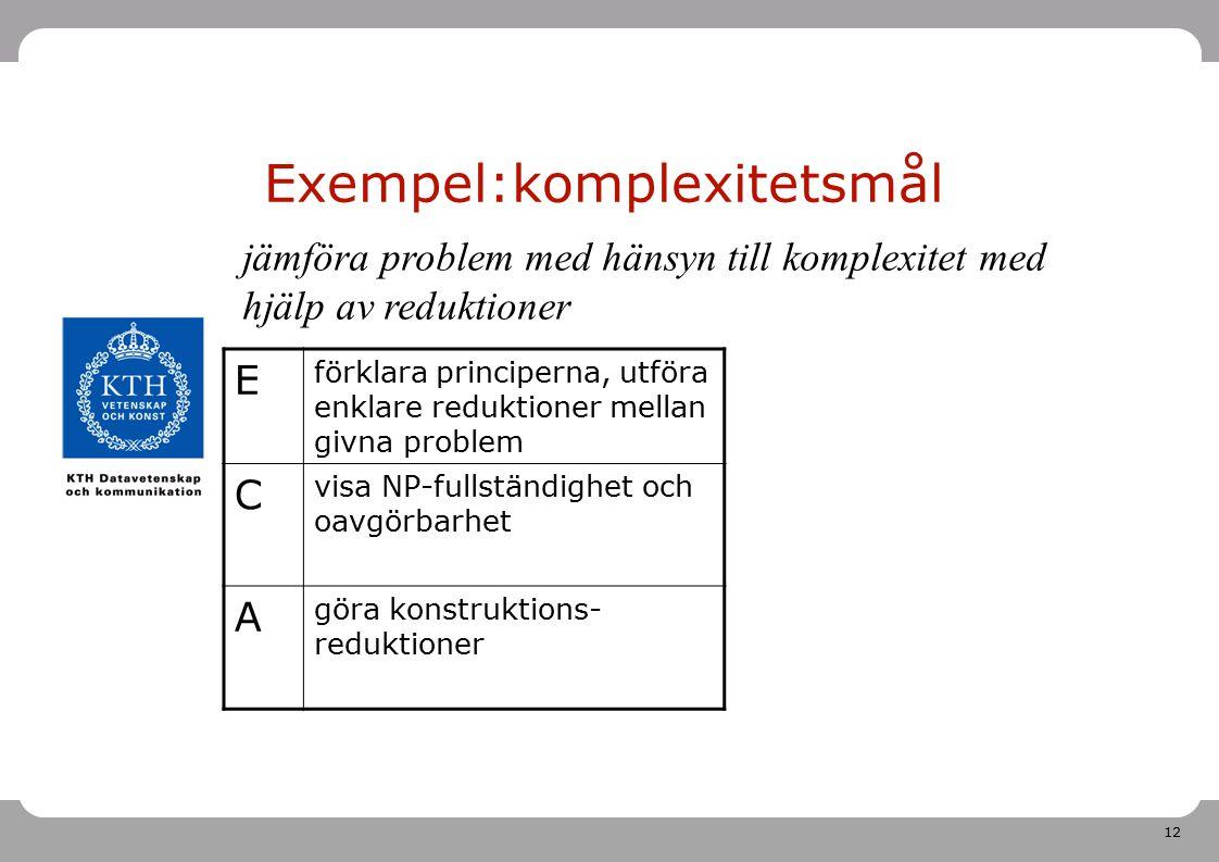 12 Exempel:komplexitetsmål E förklara principerna, utföra enklare reduktioner mellan givna problem C visa NP-fullständighet och oavgörbarhet A göra ko