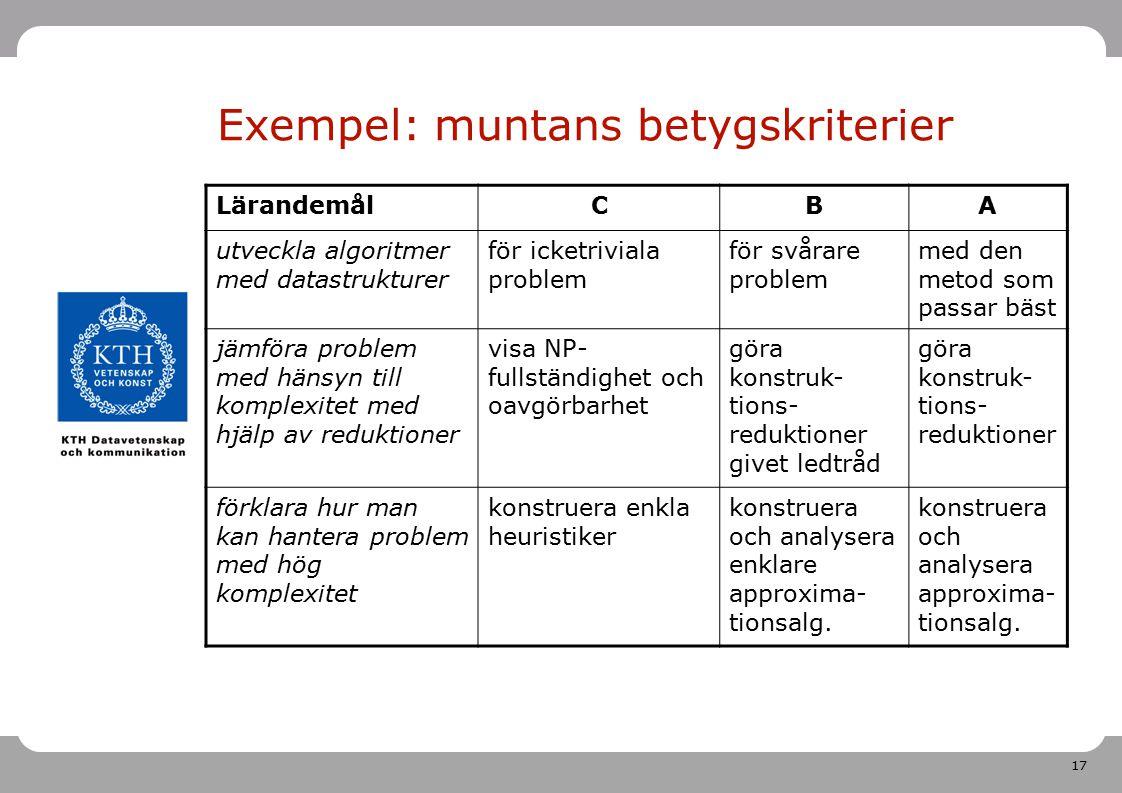17 Exempel: muntans betygskriterier LärandemålCBA utveckla algoritmer med datastrukturer för icketriviala problem för svårare problem med den metod so