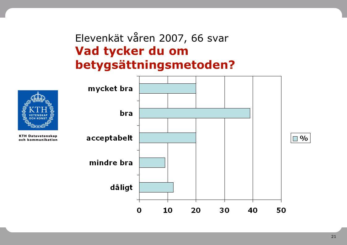 21 Elevenkät våren 2007, 66 svar Vad tycker du om betygsättningsmetoden?