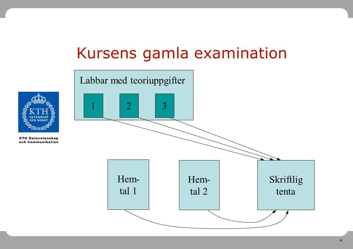 4 Kursens gamla examination Hem- tal 1 123 Labbar med teoriuppgifter Hem- tal 2 Skriftlig tenta