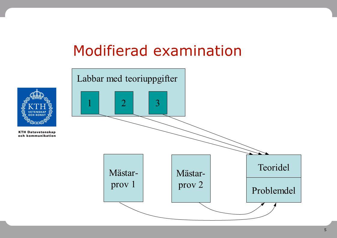 5 Modifierad examination Mästar- prov 1 123 Labbar med teoriuppgifter Mästar- prov 2 Teoridel Problemdel