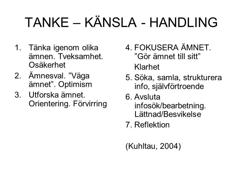 TANKE – KÄNSLA - HANDLING 1.Tänka igenom olika ämnen.
