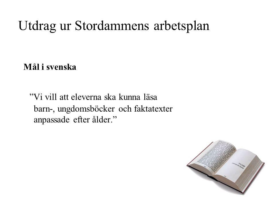 """Mål i svenska """"Vi vill att eleverna ska kunna läsa barn-, ungdomsböcker och faktatexter anpassade efter ålder."""" Utdrag ur Stordammens arbetsplan"""