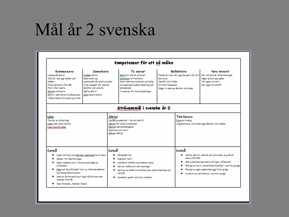Skolan skall ge eleverna stöd och stimulans i deras språk- utveckling… Skolan skall ge eleverna goda läsvanor som bidrar till att eleven utökar sitt ordförråd, lär sig skriva och förstå det svenska språkets grundläggande mönster.