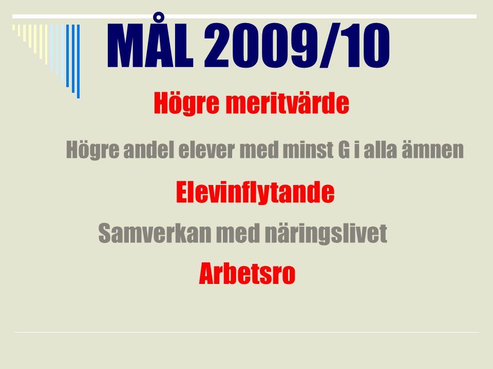 MÅL 2009/10 Samverkan med näringslivet Högre andel elever med minst G i alla ämnen Högre meritvärde Elevinflytande Arbetsro