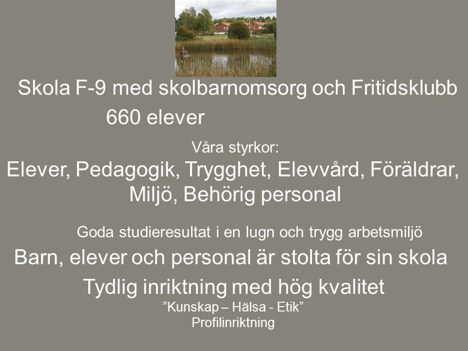 660 elever Barn, elever och personal är stolta för sin skola Goda studieresultat i en lugn och trygg arbetsmiljö Skola F-9 med skolbarnomsorg och Frit