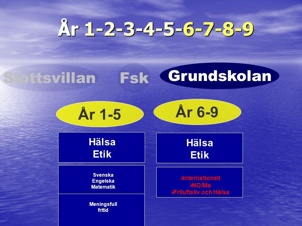 År 1-2-3-4-5-6-7-8-9 År 1-2-3-4-5-6-7-8-9 Slottsvillan Fsk Grundskolan År 1-5 Hälsa Etik Svenska Engelska Matematik År 6-9 Hälsa Etik  Internationell