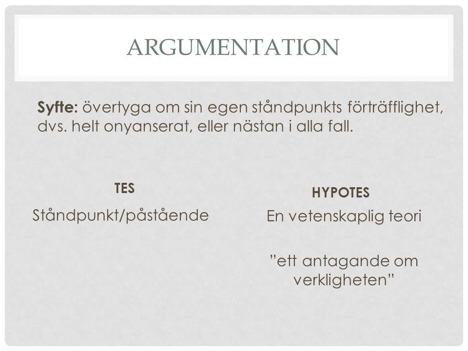 """ARGUMENTATION TES Ståndpunkt/påstående HYPOTES En vetenskaplig teori """"ett antagande om verkligheten"""" Syfte: övertyga om sin egen ståndpunkts förträffl"""