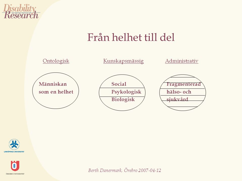 Berth Danermark, Örebro 2007-04-12 Från helhet till del Ontologisk Kunskapsmässig Administrativ MänniskanSocial Fragmenterad som en helhetPsykologisk hälso- och Biologisk sjukvård