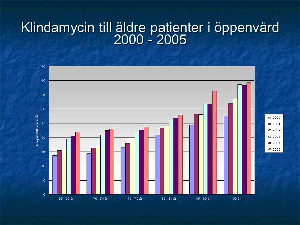 Klindamycin till äldre patienter i öppenvård 2000 - 2005