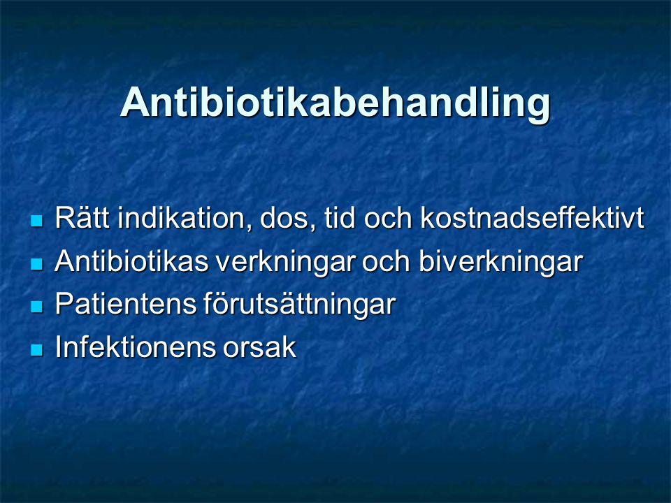 Antibiotikabehandling Rätt indikation, dos, tid och kostnadseffektivt Rätt indikation, dos, tid och kostnadseffektivt Antibiotikas verkningar och biverkningar Antibiotikas verkningar och biverkningar Patientens förutsättningar Patientens förutsättningar Infektionens orsak Infektionens orsak