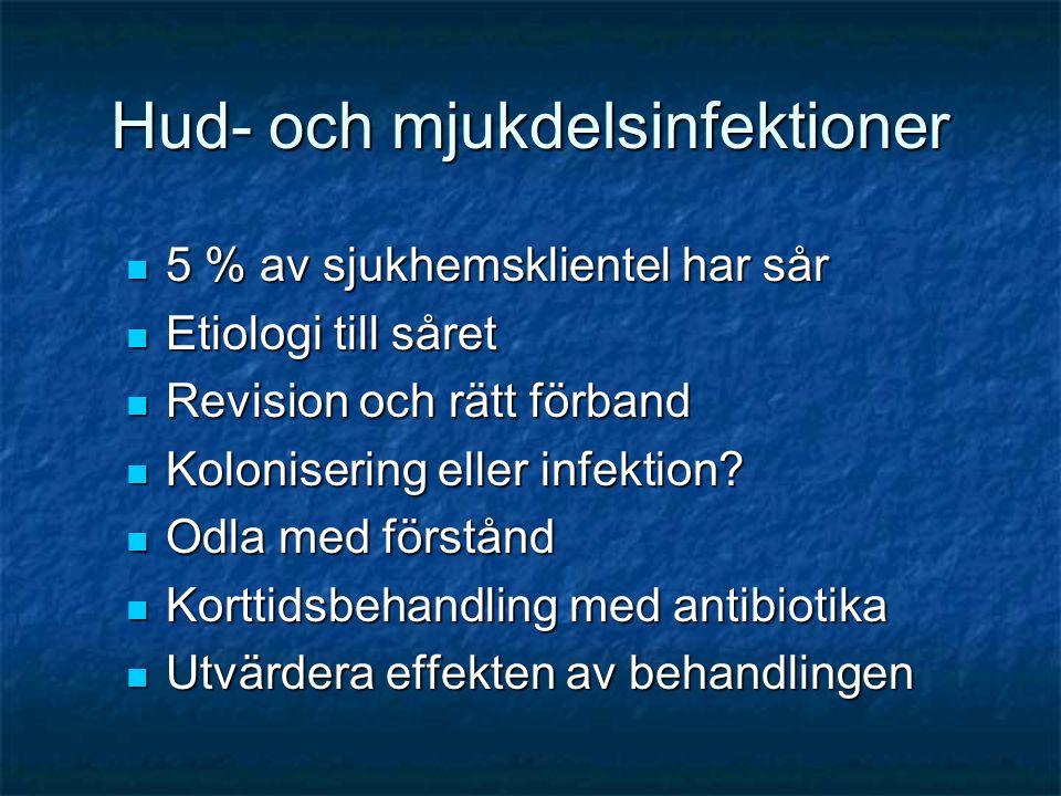 Hud- och mjukdelsinfektioner 5 % av sjukhemsklientel har sår 5 % av sjukhemsklientel har sår Etiologi till såret Etiologi till såret Revision och rätt förband Revision och rätt förband Kolonisering eller infektion.