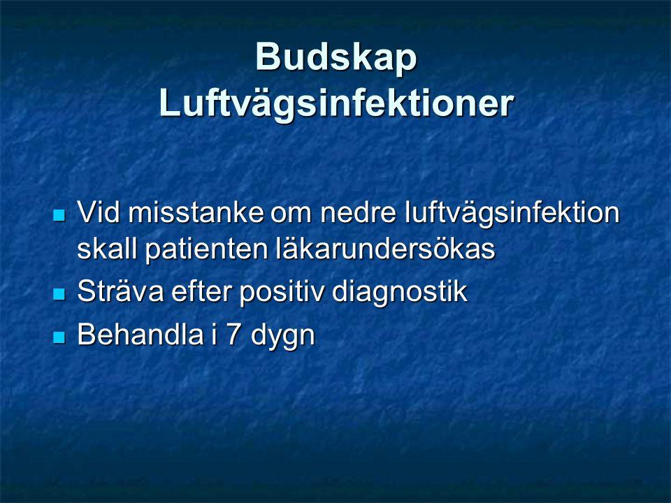 Budskap Luftvägsinfektioner Vid misstanke om nedre luftvägsinfektion skall patienten läkarundersökas Sträva efter positiv diagnostik Behandla i 7 dygn