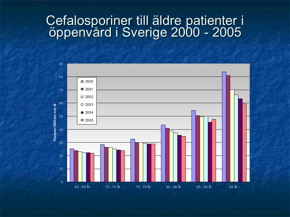 Cefalosporiner till äldre patienter i öppenvård i Sverige 2000 - 2005