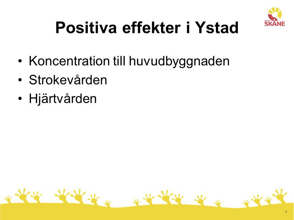 6 6 CSK satsar på akut ortopedi för patienter i östra Skåne Koncentration av kompetens Satsning på ännu bättre kvalitet Satsning på rehabilitering möjliggör effektivisering 6