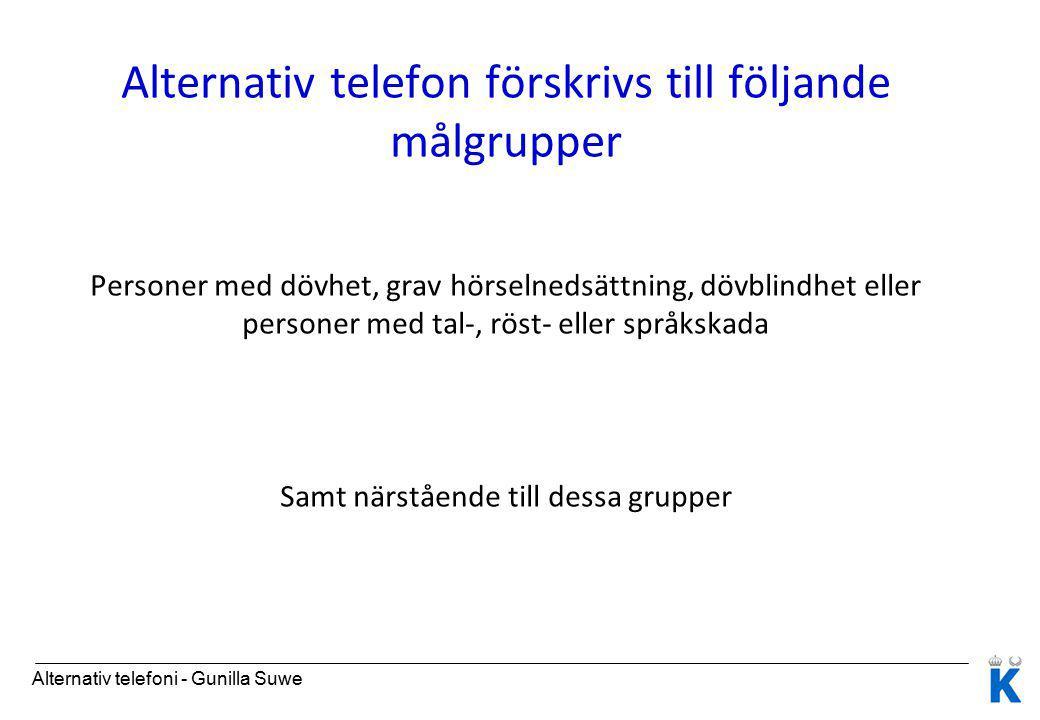 Förskrivningsprocessen enligt Hjälpmedelsguiden www.hjalpmedelsguiden.sll.se Alternativ telefoni - Gunilla Suwe