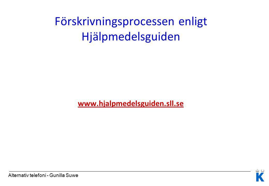 Upphandlat sortiment Europea ABTM9000 text, TM9000TK, TMTouch/iPad nWise ABmyMMX texttal / videotalk Onrox ABDiatext 4 Alternativ telefoni - Gunilla Suwe