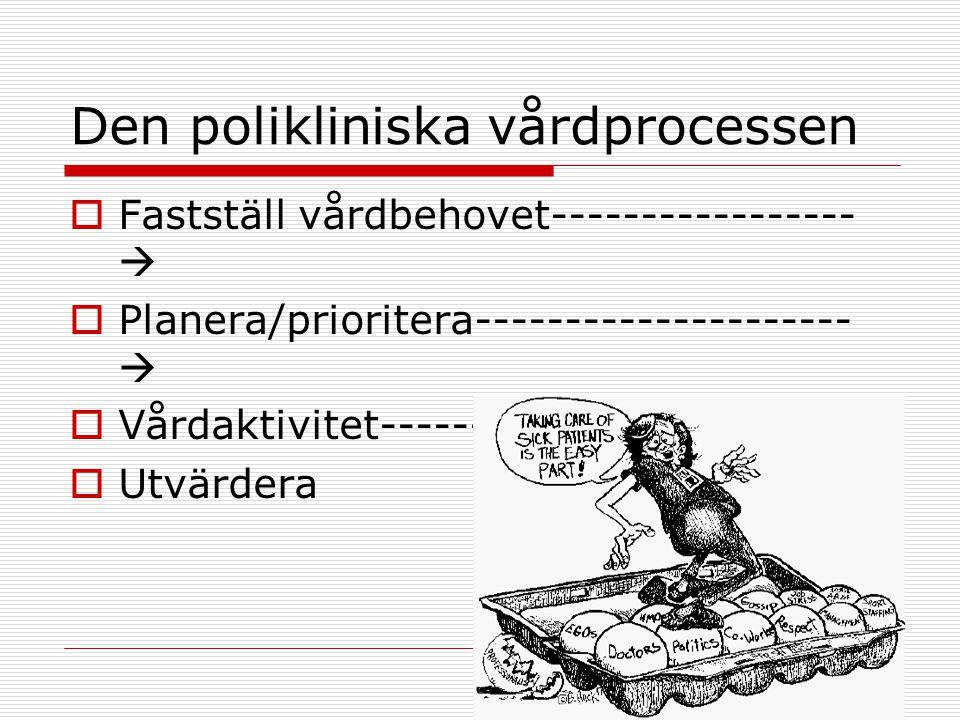 Gallkolik  Gallkolik -Hurudan är smärtan.-UL -Lab.