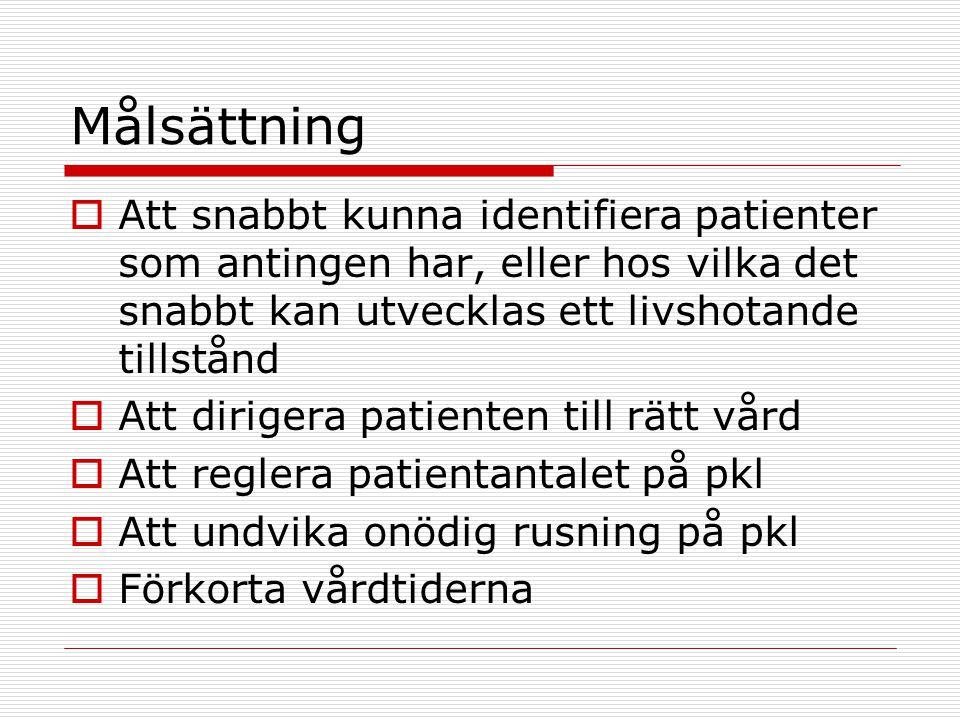 Bedömning av patientens tillstånd  Vem.