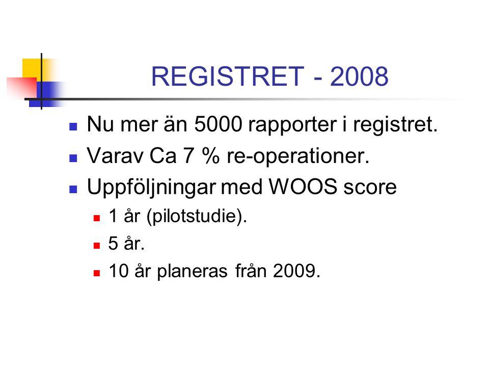 REGISTRET - 2008 Nu mer än 5000 rapporter i registret.