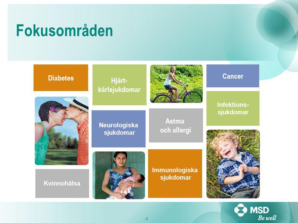 4 Fokusområden Diabetes Hjärt- kärlsjukdomar Cancer Astma och allergi Neurologiska sjukdomar Kvinnohälsa Infektions- sjukdomar Immunologiska sjukdomar