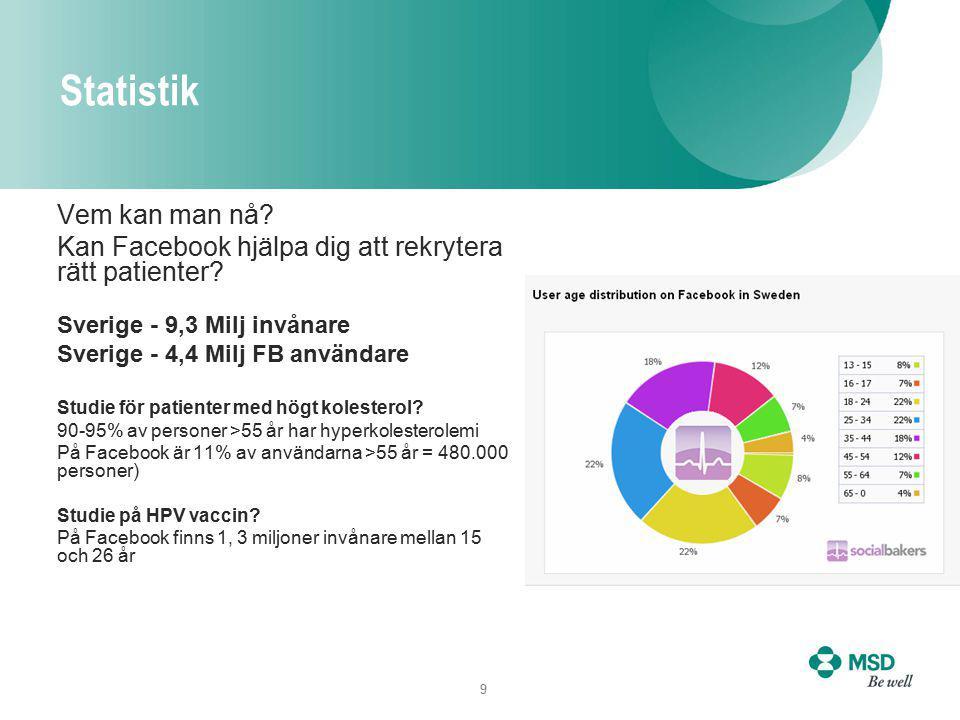 9 Statistik Vem kan man nå. Kan Facebook hjälpa dig att rekrytera rätt patienter.