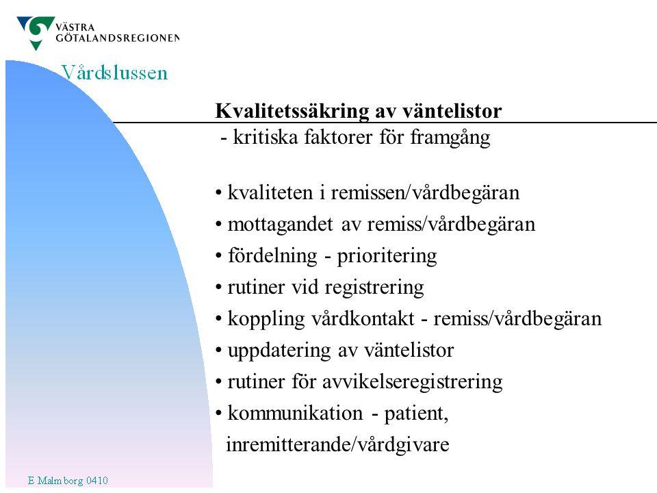 Kvalitetssäkring av väntelistor - kritiska faktorer för framgång kvaliteten i remissen/vårdbegäran mottagandet av remiss/vårdbegäran fördelning - prioritering rutiner vid registrering koppling vårdkontakt - remiss/vårdbegäran uppdatering av väntelistor rutiner för avvikelseregistrering kommunikation - patient, inremitterande/vårdgivare