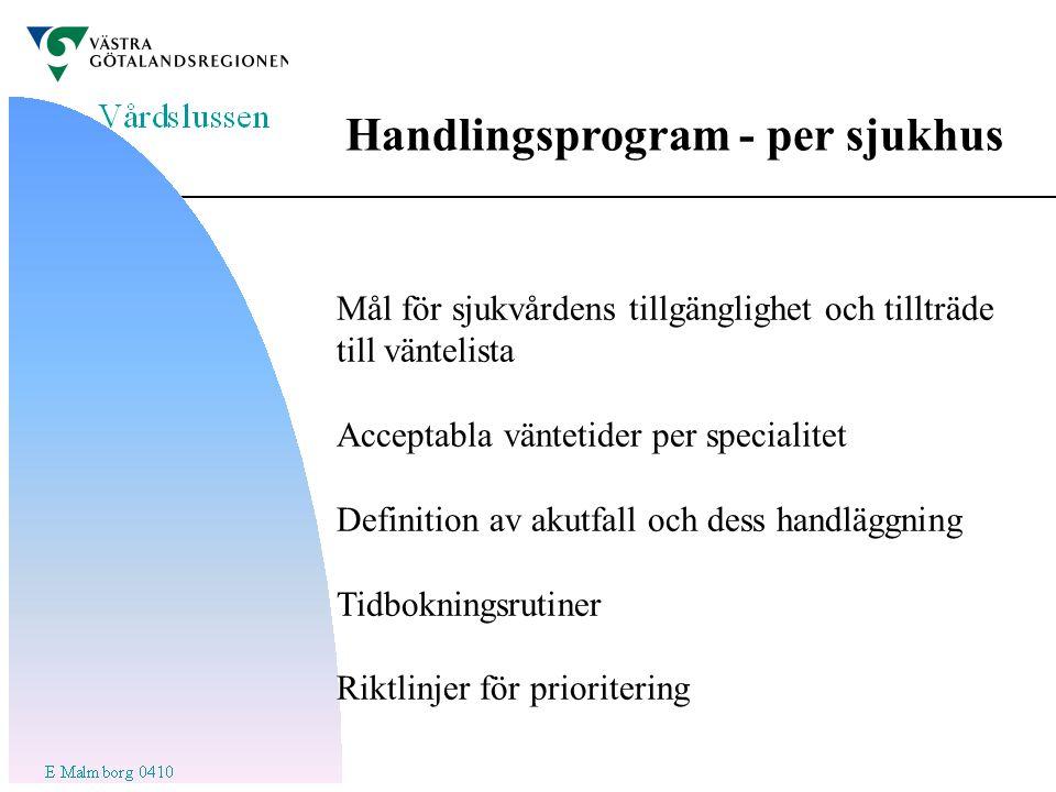 Handlingsprogram - per sjukhus Mål för sjukvårdens tillgänglighet och tillträde till väntelista Acceptabla väntetider per specialitet Definition av akutfall och dess handläggning Tidbokningsrutiner Riktlinjer för prioritering