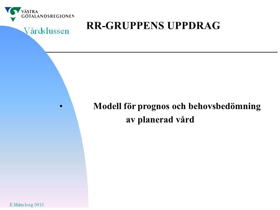 RR-GRUPPENS UPPDRAG Modell för prognos och behovsbedömning av planerad vård