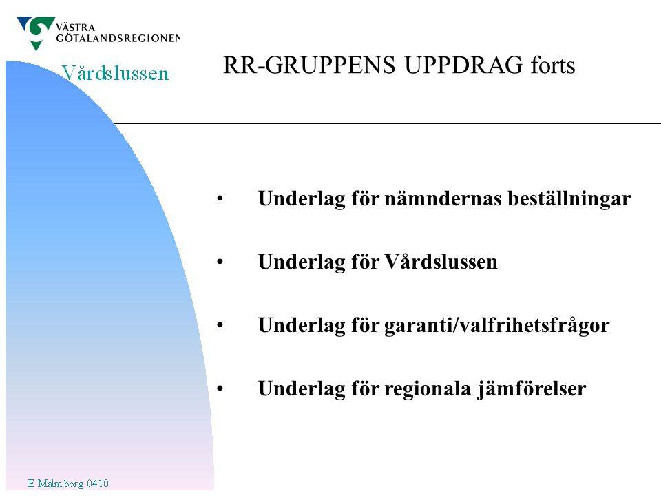 RR-GRUPPENS UPPDRAG forts Underlag för nämndernas beställningar Underlag för Vårdslussen Underlag för garanti/valfrihetsfrågor Underlag för regionala jämförelser