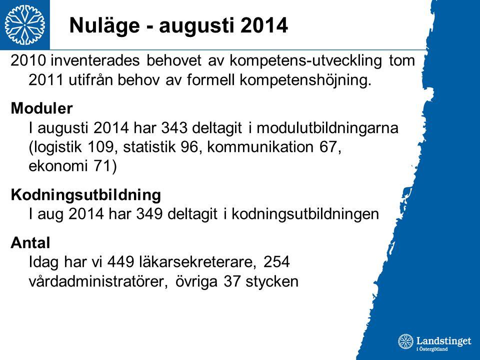 Nuläge - augusti 2014 2010 inventerades behovet av kompetens-utveckling tom 2011 utifrån behov av formell kompetenshöjning. Moduler I augusti 2014 har