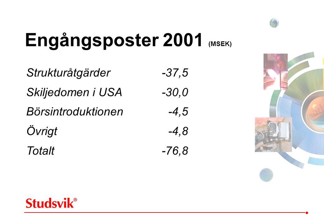 Engångsposter 2001 (MSEK) Strukturåtgärder-37,5 Skiljedomen i USA-30,0 Börsintroduktionen-4,5 Övrigt-4,8 Totalt-76,8