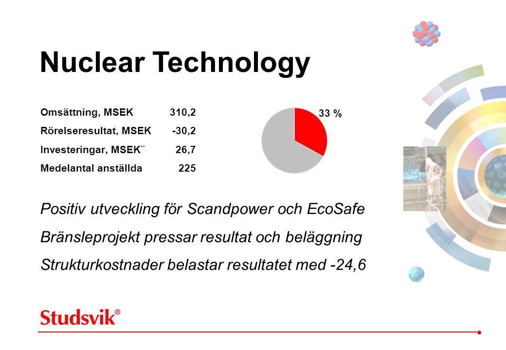 Omsättning, MSEK310,2 Rörelseresultat, MSEK -30,2 Investeringar, MSEK¨ 26,7 Medelantal anställda225 Positiv utveckling för Scandpower och EcoSafe Brän