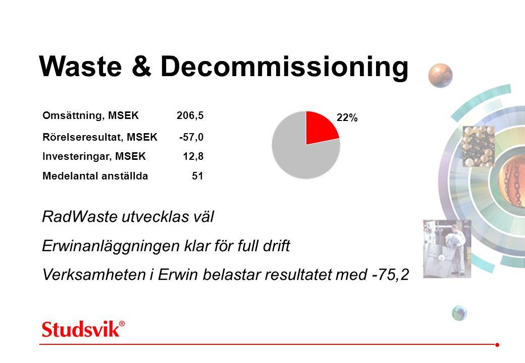 Omsättning, MSEK 206,5 Rörelseresultat, MSEK -57,0 Investeringar, MSEK 12,8 Medelantal anställda51 Waste & Decommissioning RadWaste utvecklas väl Erwi