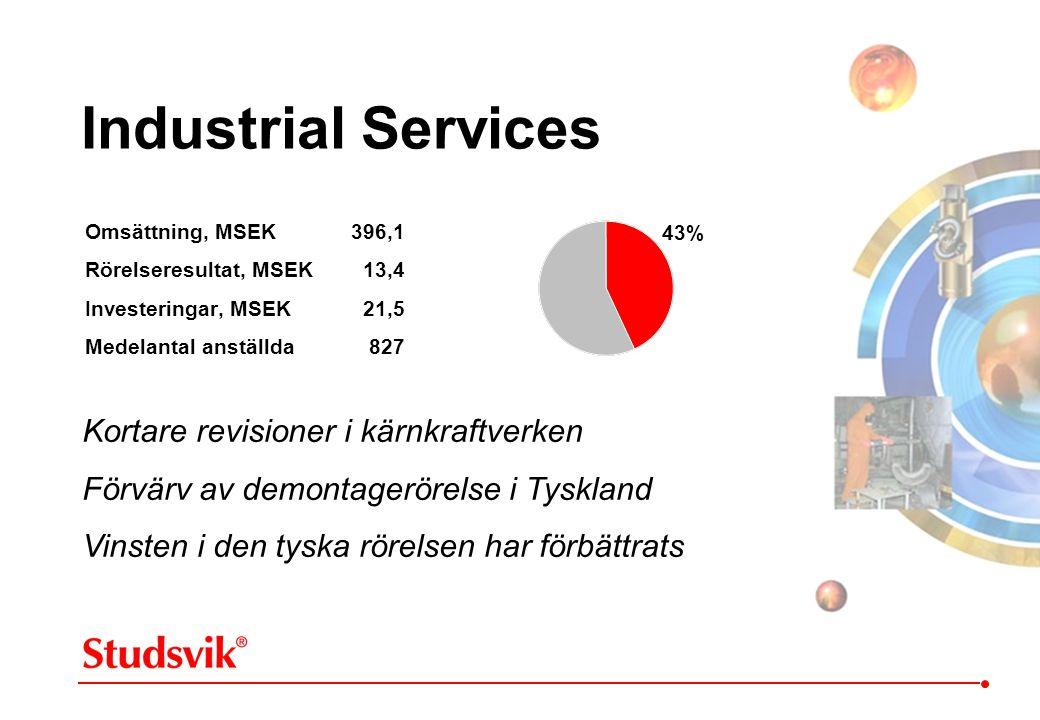 Omsättning, MSEK 396,1 Rörelseresultat, MSEK 13,4 Investeringar, MSEK 21,5 Medelantal anställda827 Industrial Services Kortare revisioner i kärnkraftv